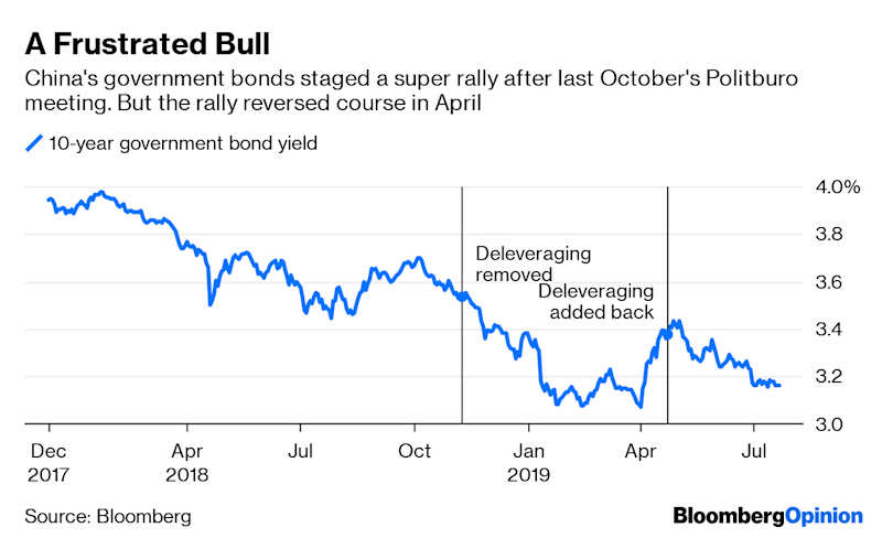 """(Bloomberg Opinion) -- China's bond market has been eerily quiet lately.Over the past year, investors in China's U.S. dollar bonds had gotten used to the idea of defaults. As early as 2015, the government started allowing some state-owned enterprises to renege on their commitments, a painful but welcome step that helps differentiate healthy firms and troubled ones.But there hadn't been a single case since China Minsheng Investment Group Corp. triggered a cross-default in April. Until Friday, that is – when the Shanghai-based company said it wouldn't be able to repay a $500 million bond due Aug. 2.You could argue this is an idiosyncratic case. The five-year-old conglomerate's stunning rise relied on thefalse impression of political backing,so it makes sense that its fall would be just asspectacular. More likely, however, is that China Minsheng is the tip of the iceberg. Buckle up: More defaults are on the way.That's because liquidity is tightening again. Buoyed by what Beijing had perceived as progress in trade talks with the U.S., officials in April started turning back to President Xi Jinping's campaign to wring excess borrowing from the financial system.Just look at the Politburo's language from its latest quarterlymeeting.In a Communist Party statement, key phrases such as """"deleveraging"""" started to reappear, as well as Xi'sexhortation that""""apartments are for living in, not for speculation.""""That's quite a turnaround from October, when officials removed all referencesto corporate debt orproperty curbs as the trade war escalated.As Bloomberg Intelligence analysts Kristy Hung and Patrick Wong meticulously chronicled, property deleveraging is also back in full swing, with regulators choking off allfunding channels. China Evergrande Group, the most avid offshore issuer, postponed dividend payouts last week to preserve cash. Issuing dollar bonds hadbecome an important channel for developers, accounting for roughly a quarter of non-bank financing last year.Funding is get"""