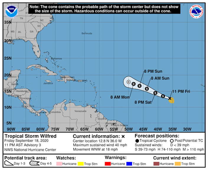 Tropical Storm Wilfred could strengthen slightly before weakening to a depression long before it reaches land.