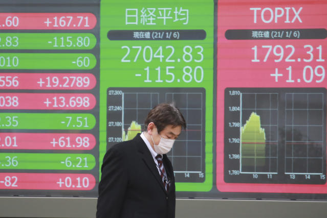 Asian Shares Mostly Lower As Virus China Us Tensions Weigh