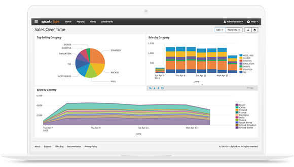 Why Splunk, Inc  Stock Skyrocketed Today