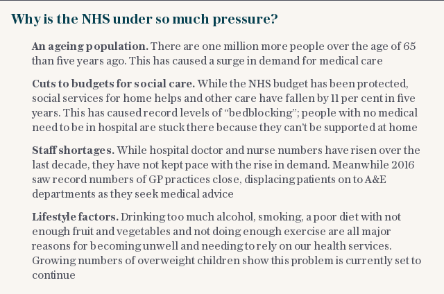 Why is the NHS under so much pressure? |