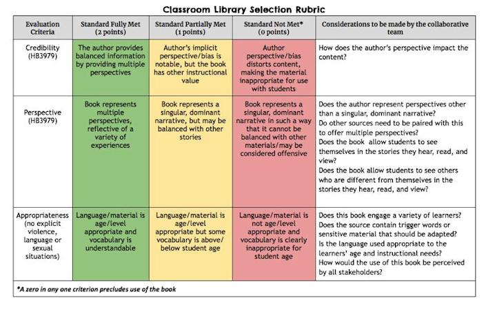 Image: Carroll ISD circulated new rules about classroom libraries to teachers this week. (Obtained by NBC News)