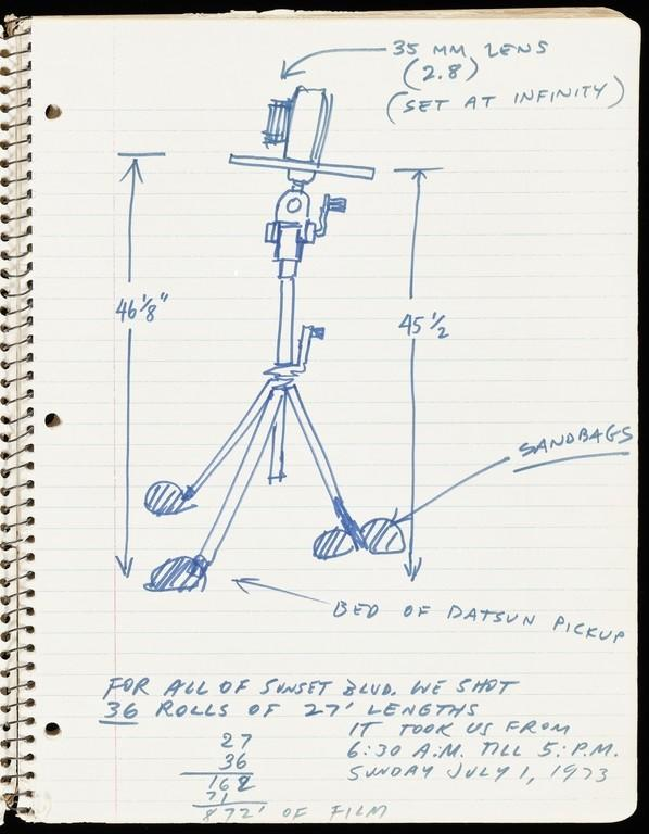 """Ed Ruscha's camera diagram from the """"Streets of Los Angeles"""" archive. <span class=""""copyright"""">(Ed Ruscha / Getty Research Institute)</span>"""