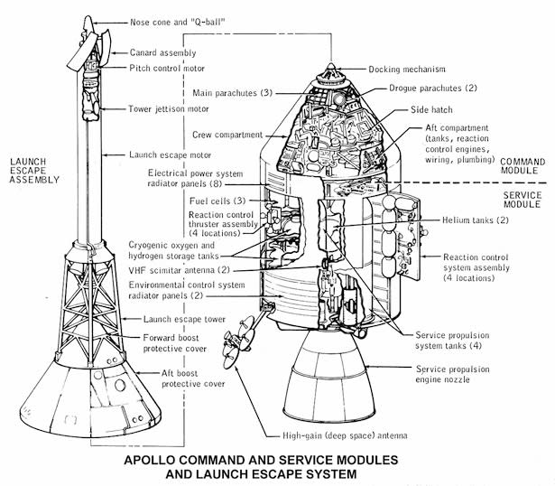 picture of the day  apollo 13 u0026 39 s doomed spacecraft