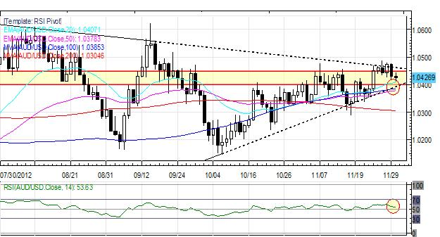 Forex_Euro_Maintains_Rebound_Yen_Back_to_Recent_Lows_After_October_CPI_fx_news_currency_trading_technical_analysis_body_Picture_3.png, Forex: Euro Maintains Rebound; Yen Back to Recent Lows After October CPI