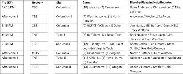 Sunday's NCAA tournament schedule. (Via Turner/CBS)