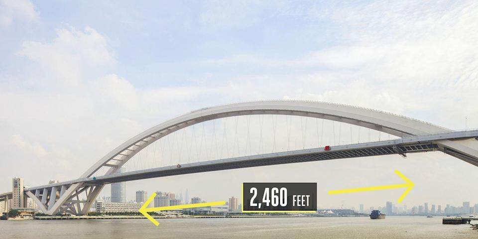 "<p><strong>Shanghai, China</strong></p><p>At roughly <a href=""https://structurae.net/en/structures/lupu-bridge"" rel=""nofollow noopener"" target=""_blank"" data-ylk=""slk:2,460 feet"" class=""link rapid-noclick-resp"">2,460 feet</a> in length, this steel-arch bridge signifies one of the longest of its type in the world while showing off its picturesque design adjacent to the former Expo 2010 site in Shanghai. Opened in 2003, the main span of 1,800 feet rises 105 feet over the Huangpu River and connects the Huangpu and Pudong districts. With six lanes of vehicle traffic and two pedestrian walkways, tourists can enjoy the span just as much as travelers.</p>"