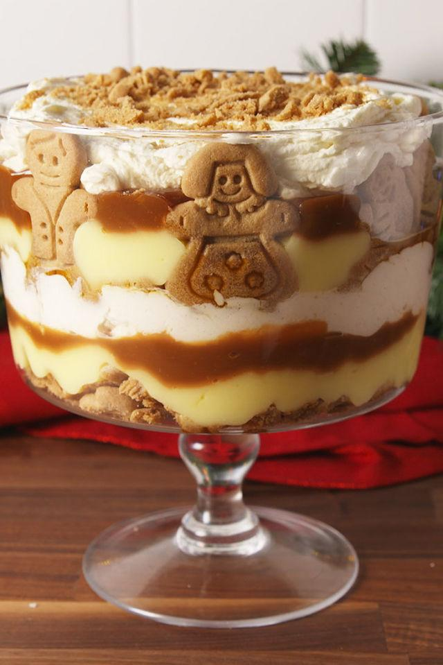 "<p>Cutest Christmas dessert of all time?</p><p>Get the recipe from <a rel=""nofollow"" href=""http://www.delish.com/cooking/recipes/a50684/gingerbread-trifle-recipe/"">Delish</a>.</p>"