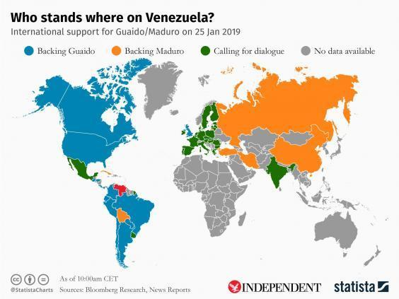 The majority of countries in the Americas have voiced support for Venezuelan opposition leader Juan Guiado (Statista)