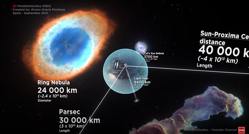 A visualization of nebulae, stars, and other celestial objects in space, but on a human scale.