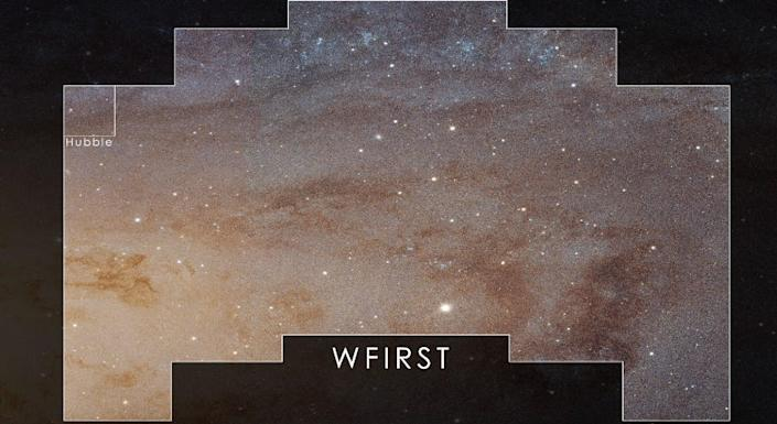 The field of view of the Hubble Space telescope compared to WFIRST.