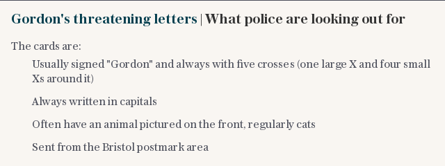 Gordon's threatening letters | What police are looking out for