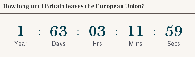 How long until Britain leaves the EU?