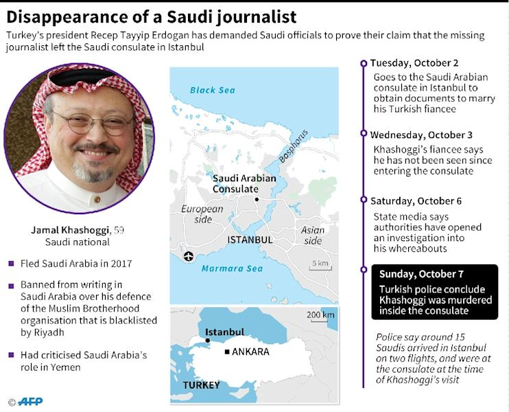 Graphic on the alleged murder of Jamal Khashoggi in the Saudi Arabian consulate in Istanbul, Turkey. (AFP Photo/Thomas SAINT-CRICQ)