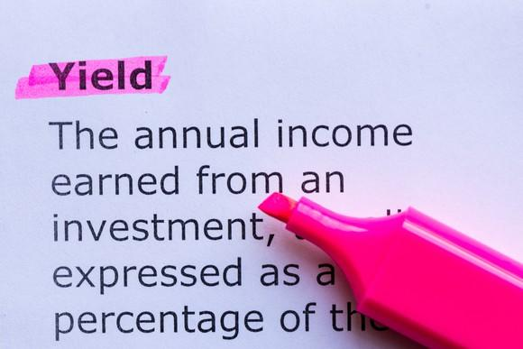 "definition of the word ""yield"" with yield highlighted."
