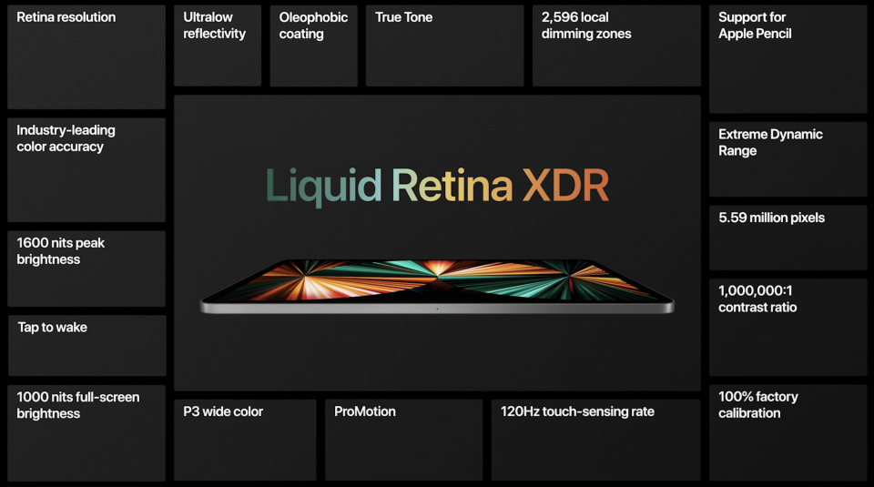 Apple Liquid Retina XDR display