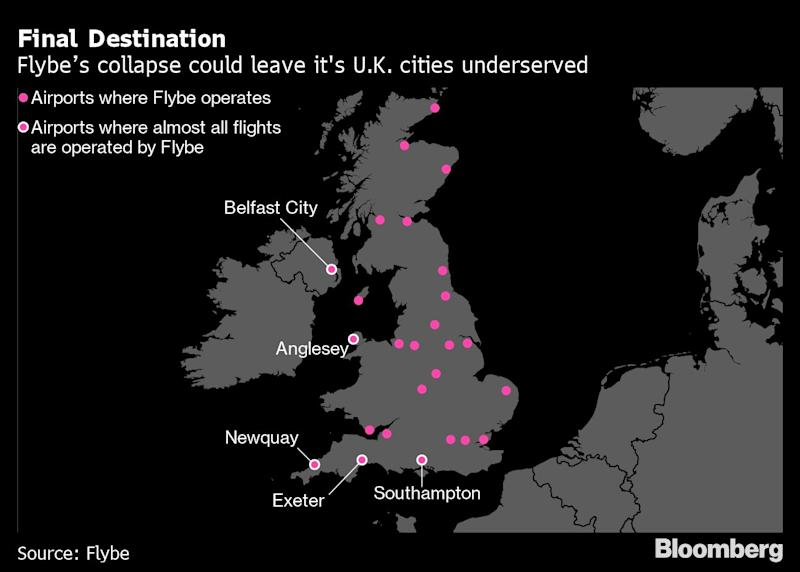 Cities Cut Off and Airports at Risk: What Happens If Flybe Folds