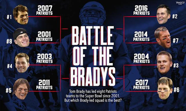 "Which <a class=""link rapid-noclick-resp"" href=""/nfl/players/5228/"" data-ylk=""slk:Tom Brady"">Tom Brady</a> Super Bowl team would win in an eight-team bracket? (Graphic by Amber Matsumoto)."