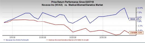 3 Biotech Stocks That Will Thrive Amid Market Instability