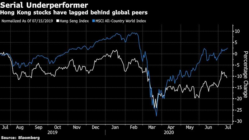 Hong Kong's Beaten Down Stocks Face Yet Another Blow from Trump
