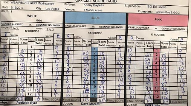"<p>After Saturday night's megafight between Gennady Golovkin and Canelo Alvarez came to an end, judge Adalaide Byrde found herself at the center of controversy after scoring the fight 118–110 in favor of Alvarez and leading to the split decision at T-Mobile Arena.</p><p>According to her scorecard, Golovkin only won the fourth and seventh round. Many seemed to disagree and believed that Golovkin won a majority of the fight after waking up in the third round. </p><p><em>Here's how she scored the fight:</em></p><p>Round 1: 10–9 to Alvarez </p><p>Round 2: 10– to Alvarez (20–18 Canelo)</p><p>Round 3: 10–9 to Alvarez (30–27 Canelo)</p><p>Round 4: 10–9 to Golovkin (39–37 Canelo)</p><p>Round 5: 10–9 to Alvarez (49–46 Canelo)</p><p>Round 6: 10–9 to Alvarez (59–55 Canelo)</p><p>Round 7: 10–9 to Golovkin (68–65 Canelo)</p><p>Round 8: 10–9 to Alvarez (78–74 Canelo)</p><p>Round 9: 10–9 to Alvarez (88–83 Canelo)</p><p>Round 10: 10–9 to Alvarez (98–92 Canelo)</p><p>Round 11: 10–9 to Alvarez (109–101 Canelo)</p><p>Round 12: 10–9 to Alvarez (118–110 Canelo)</p><p><a href=""https://www.theguardian.com/sport/live/2017/sep/16/canelo-alvarez-v-gennady-golovkin-world-middleweight-championship-live#img-1"" rel=""nofollow noopener"" target=""_blank"" data-ylk=""slk:According"" class=""link rapid-noclick-resp"">According</a> to Bryan Armen Graham of The Guardian, Nevada Athletic Commission executive director Bob Bennett defended Byrd after he controversial decision.</p><p>""That's the life of a judge,"" Bennett said. ""She had a bad night in a big fight. She saw the fight in a different way.""</p><p>Byrd has a history among those in the boxing circles. She scored Canelo Alvarez's one-sided victory over Julio Cesar Chavez Jr. with a 120–108 card. In Alvarez's sixth round knockout of Amir Khan, she had scored it 48–47 in favor of Khan before he went down.</p><p>In November, Top Rank vice president of Boxing Operations Carl Moretti <a href=""http://www.boxingscene.com/another-judging-controversy-brewing-lomachenko-walters--111029"" rel=""nofollow noopener"" target=""_blank"" data-ylk=""slk:told BoxingScene.com"" class=""link rapid-noclick-resp"">told BoxingScene.com</a> that the promoters asked the Nevada Athletic Commission that she not serve as one of the judges for the Vasyl Lomachenko vs. Nicholas Walters fight but they did not get their wish granted.</p><p>""We respectfully requested that Adalaide Byrd not be assigned to this fight,"" Moretti said. ""From there it went on to a conversation [with NSAC executive director Bob Bennett] about how she is a good judge. Some judges can have good nights and can have bad nights. But when she has bad nights, she seems to be too far away from the score. Bob defended her left and right. He didn't wanna listen to our objection.""</p><p>He threw some shade on Twitter after the Golovkin and Alvarez split decision:</p><p>She has also judged MMA since 2006 and was at the heart of the <a href=""http://www.5thround.com/60847/the-ultimate-fighter-12-finale-nam-phan-vs-leonard-garcia-scorecards/"" rel=""nofollow noopener"" target=""_blank"" data-ylk=""slk:controversial"" class=""link rapid-noclick-resp"">controversial</a> Lenard Garcia decision over Nan Phan in the <em>Ultimate Fighter 12</em> finale in 2010. She scored it 29–28 in favor of Garcia despite many believing Phan won.</p>"
