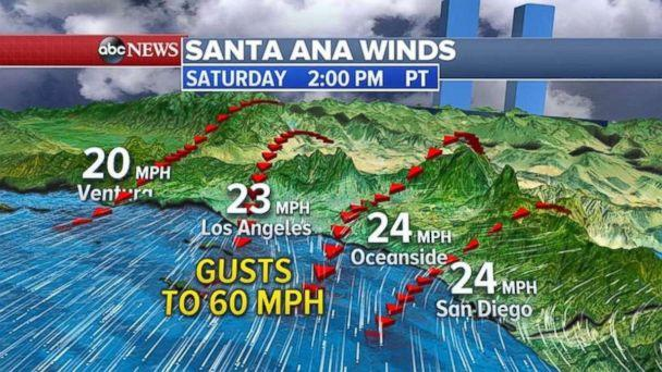 PHOTO: Some areas in the California mountains could see wind gusts of between 80 and 90 mph this weekend. (ABC)