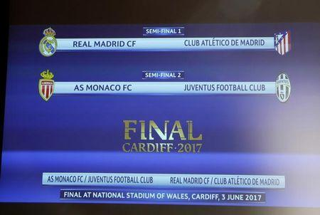 Football Soccer - UEFA Champions League Semi-Final Draw - Nyon, Switzerland - 21/4/17 A screen displaying the order after the draw of the UEFA Champions League semi-finals Reuters / Pierre Albouy Livepic