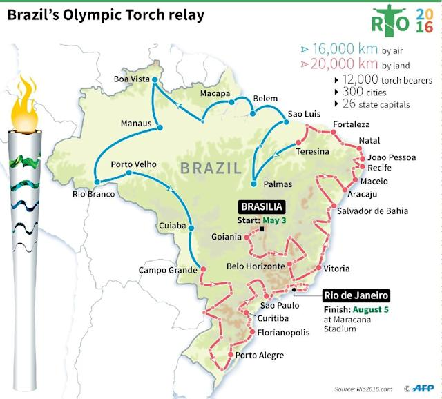 The route of the Olympic Torch (AFP Photo/Paz PIZARRO)