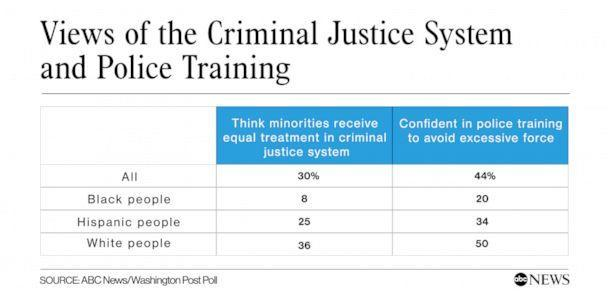 Criminal justice system and police training