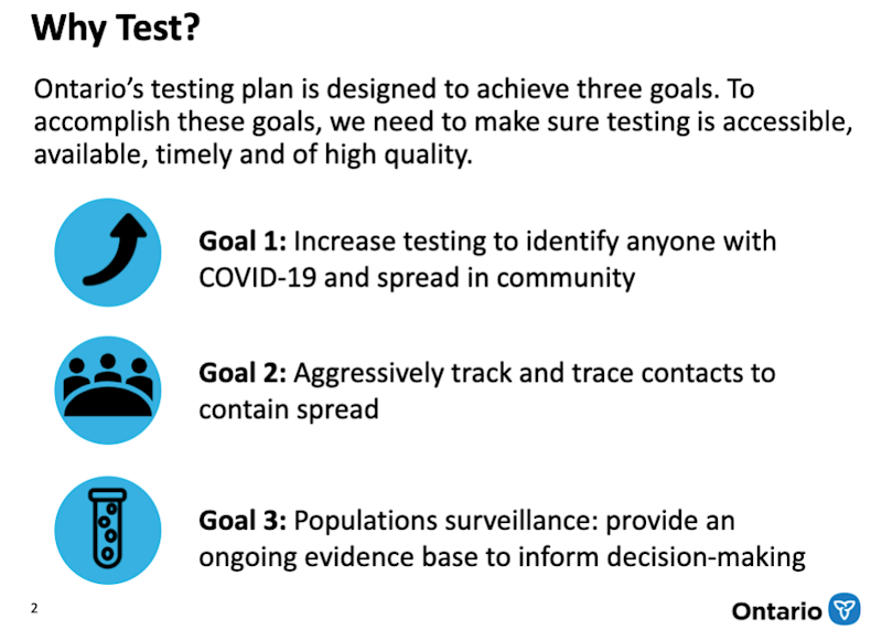 Why test? Ontario's testing plan's goals
