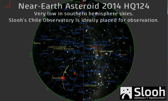 """A sky map from Slooh shows the path of Near Earth-Asteroid 2014 HQ124, or """"The Beast."""""""