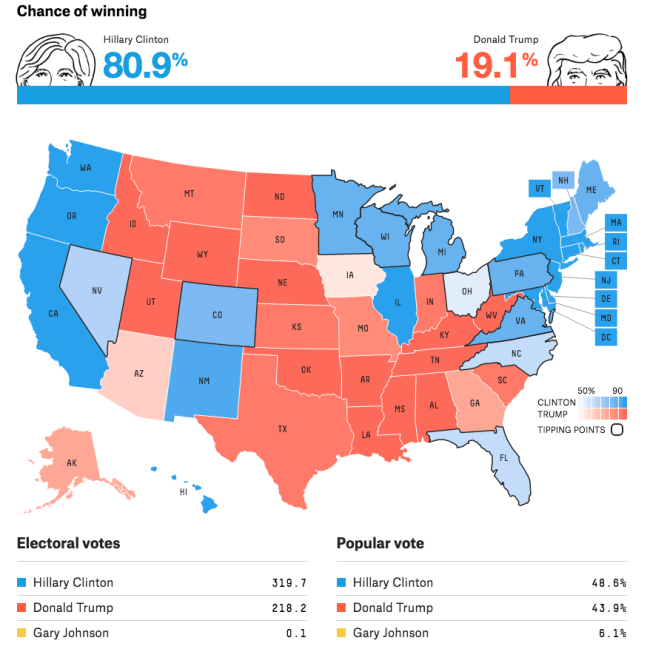 Things aren't looking great in the polls for Donald Trump on united states map, 1840 political party map, 1920 election chart, 1920s america popularity map, treaty of versailles map, 1920 election results, mandate system map, 1920 electoral college map, 1920 election poster, 1920 election hat,