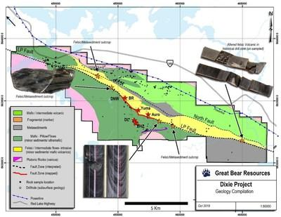 Figure 1: Map of currently drilled and mapped felsic target geology across the Dixie property. Target geology has been drilled and sampled along 15 kilometres of strike length to-date. (CNW Group/Great Bear Resources Ltd.)
