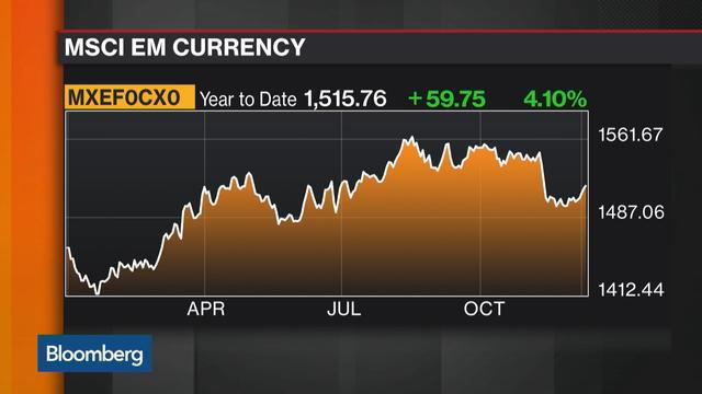 """Dec.08 -- Steven Englander, global head of G-10 FX strategy at Citigroup, discusses the strength of the Chinese currency against the dollar, a potential leadership change in Beijing and tariffs. He speaks on """"What'd You Miss?"""""""