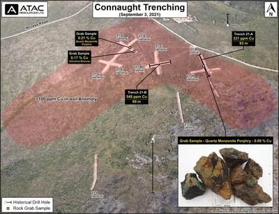 Connaught Copper Property Trenching 2021 (CNW Group/ATAC Resources Ltd.)