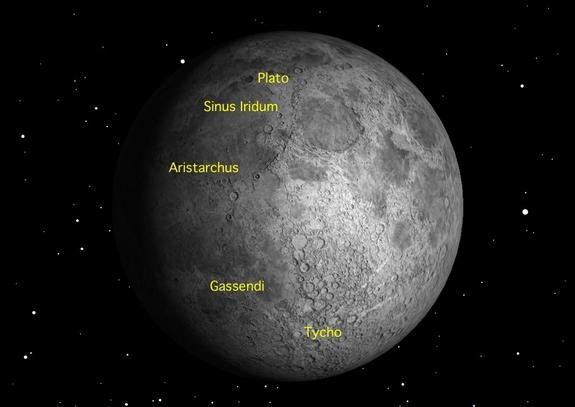 The Gibbous Moon: A Skywatching Guide