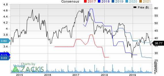 Apogee Enterprises, Inc. Price and Consensus