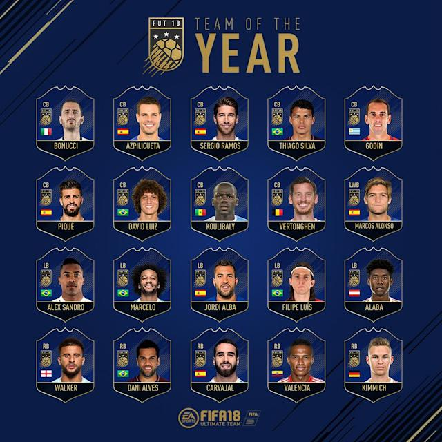 EA Sports have announced a list of 55 nominees for the XI, with a whole selection of top stars available for selection