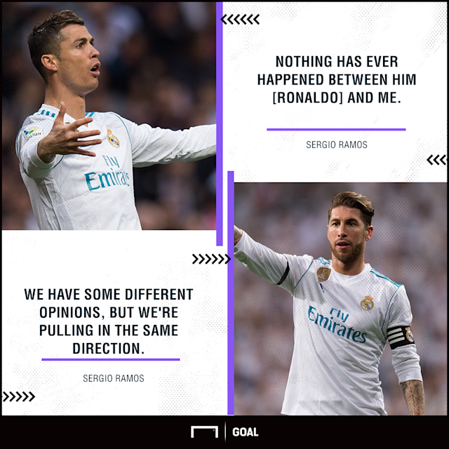 """The Blancos captain insists he has """"a great friendship"""" with the Portuguese superstar, despite suggestions that the pair have suffered a falling out"""