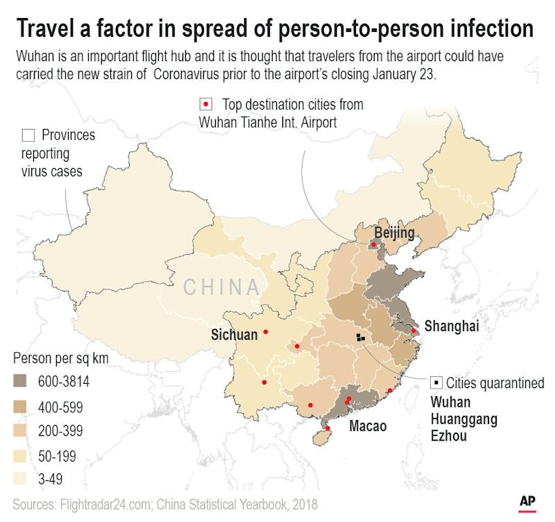 A chart showing the person-to-person spread of infection across China.