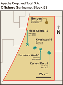 On Jan. 14, 2021, Apache Corporation and Total S.A. announced an oil discovery at the Keskesi East-1 exploration well in Block 58 offshore Suriname. This follows the January, April and July 2020 announcements of discoveries at the Maka Central-1, Sapakara West-1 and Kwaskwasi-1 wells, respectively. The next exploration well on Block 58 will be at the Bonboni location.