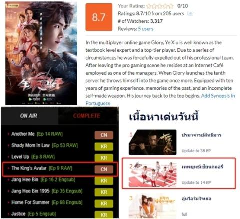 """The King's Avatar"""" Sets Record for Views in Overseas Markets with"""