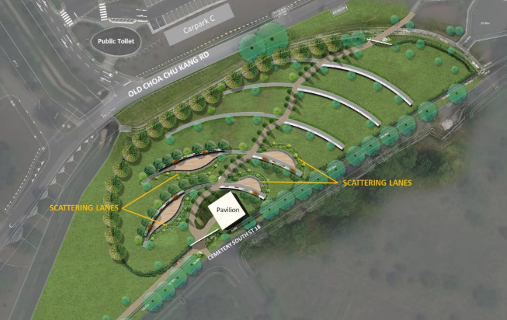 An artist's impression of the Garden of Peace site. (GRAPHIC: NEA)