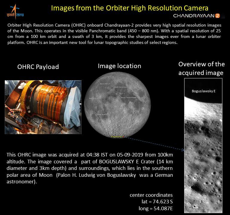 Images of the moon's surface as seen by the Orbiter's High-Resolution Camera (OHRC) on 5 September. ISRO