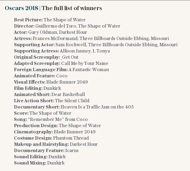 Oscars 2018 | The full list of winners