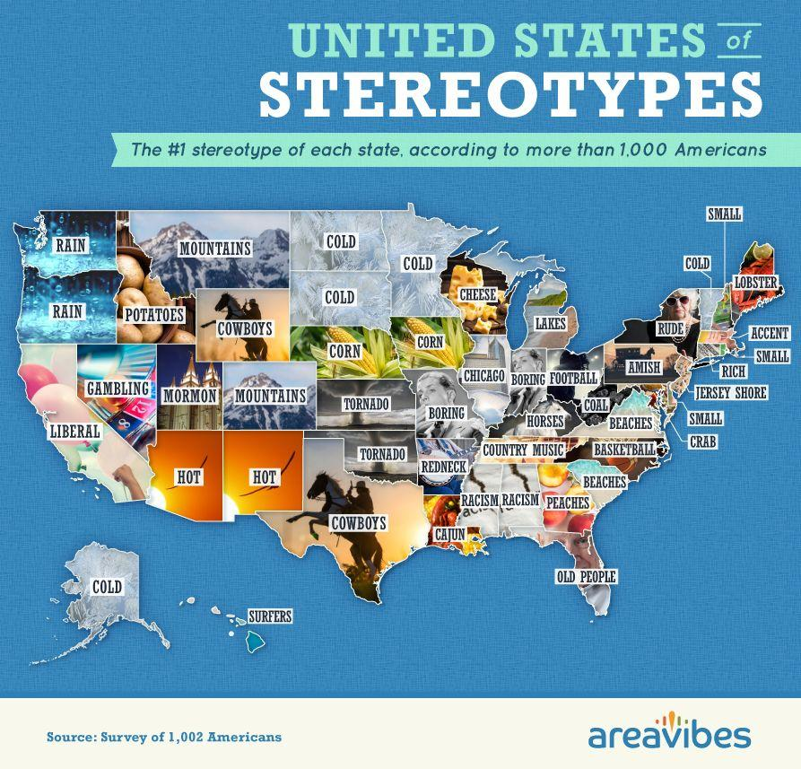 AreaVibes also asked respondents to sharethe three stereotypes they thought of first when considering different states. (Photo: AreaVibes)