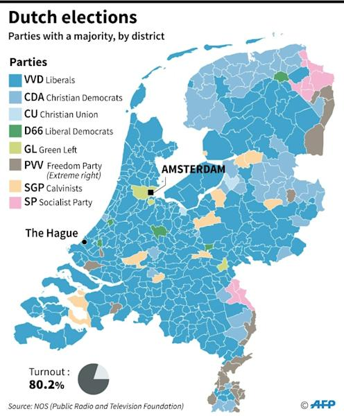 Building a coalition in the Netherlands will be a complex process