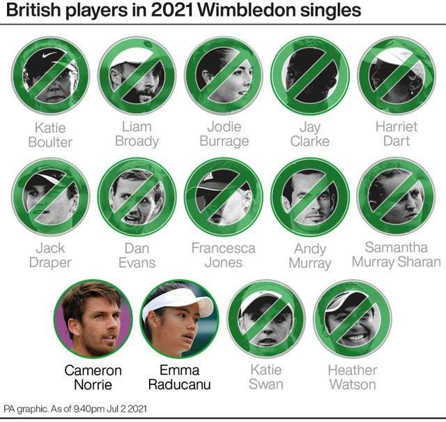 British players in the 2021 Wimbledon singles