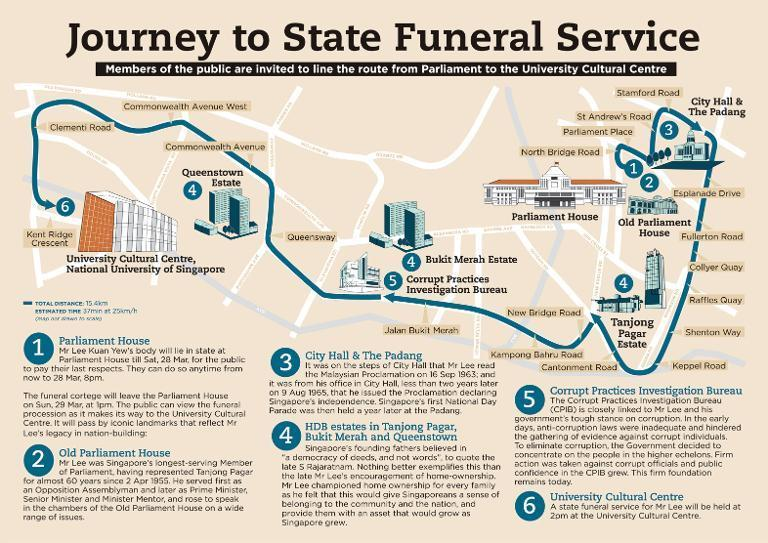 State funeral procession for late Singapore leader Lee Kuan Yew graphic