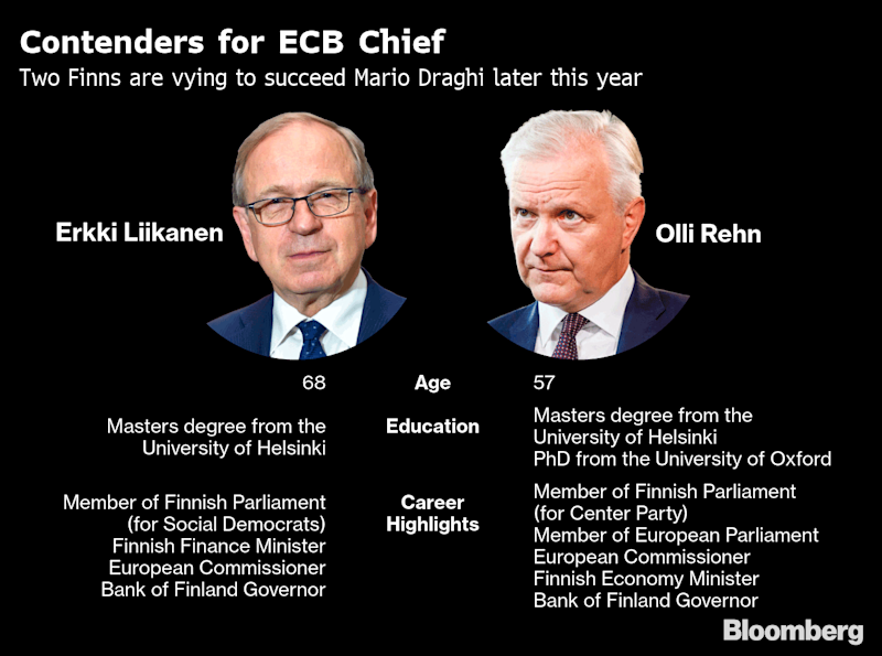 Finland's New Premier Offers Tusk Both Liikanen and Rehn for ECB
